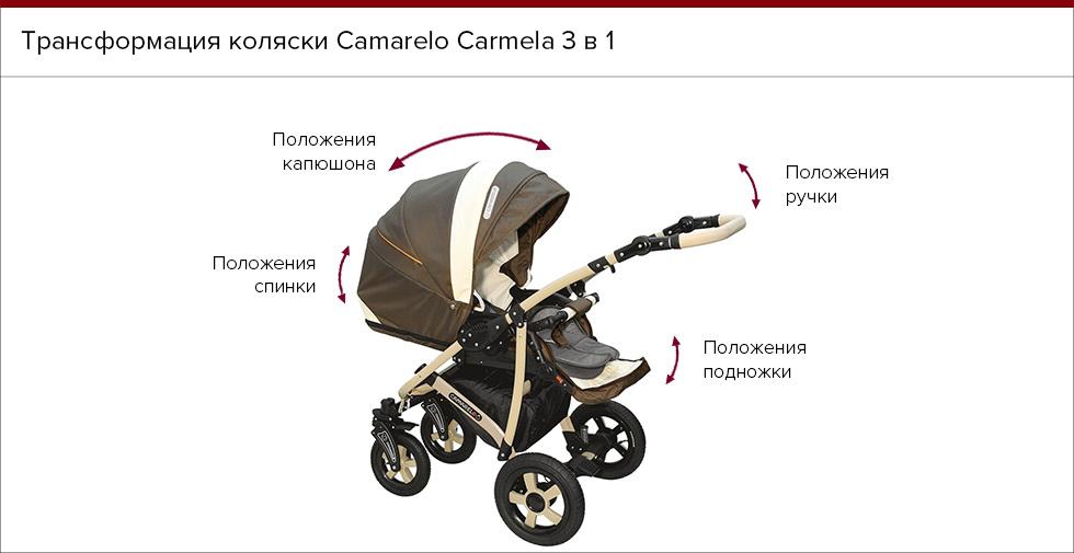 Трансформация коляски Camarelo Carmela 3 в 1