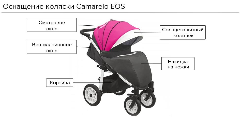 Оснащение прогулочной коляски Camarelo EOS