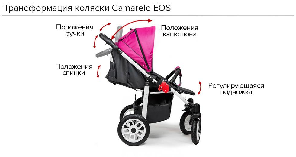 Трансформация прогулочной коляски Camarelo EOS