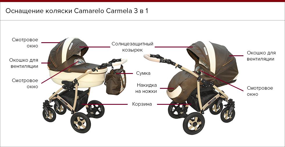Оснащение коляски Camarelo Carmela 3 в 1